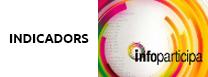 Indicadors Infoparticipa